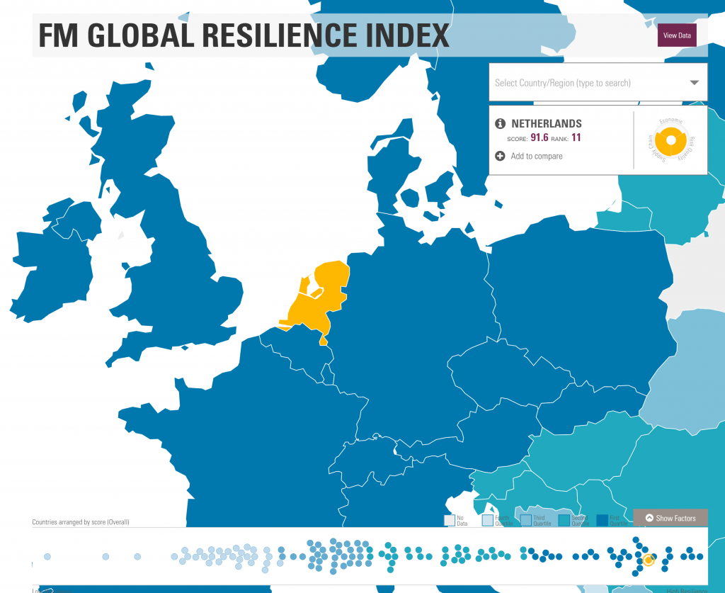 FM Global Resilience Index